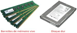 disque dur et barrette mémoire
